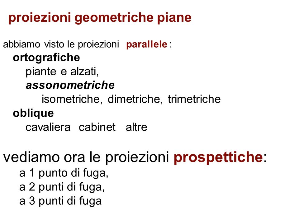 proiezioni geometriche piane