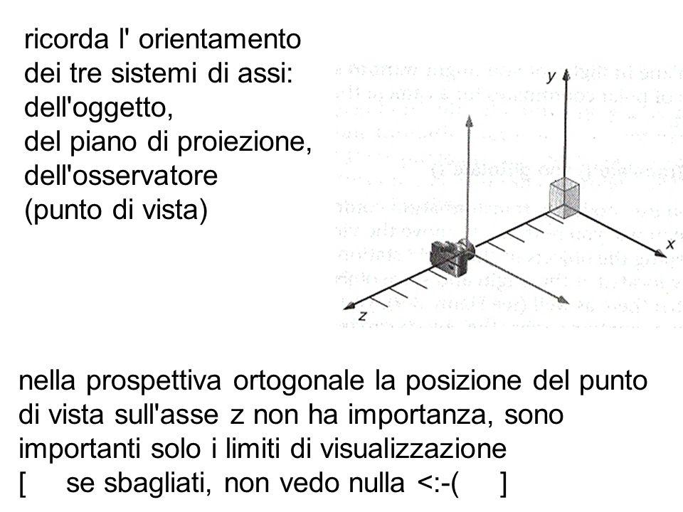 ricorda l orientamento dei tre sistemi di assi: dell oggetto, del piano di proiezione, dell osservatore (punto di vista)