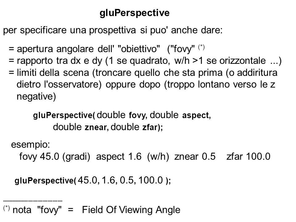 per specificare una prospettiva si puo anche dare: