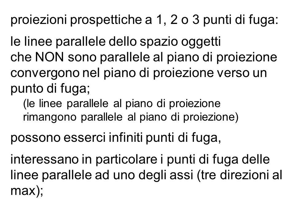 proiezioni prospettiche a 1, 2 o 3 punti di fuga: le linee parallele dello spazio oggetti che NON sono parallele al piano di proiezione convergono nel piano di proiezione verso un punto di fuga; (le linee parallele al piano di proiezione rimangono parallele al piano di proiezione) possono esserci infiniti punti di fuga, interessano in particolare i punti di fuga delle linee parallele ad uno degli assi (tre direzioni al max);