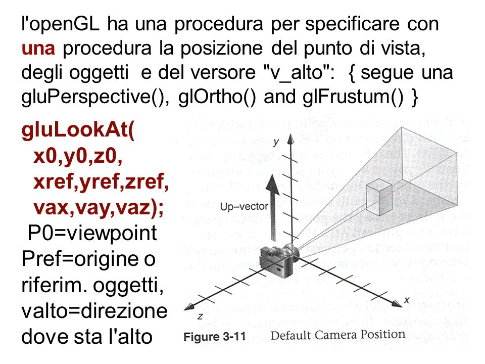 gluLookAt( x0,y0,z0, xref,yref,zref, vax,vay,vaz); P0=viewpoint