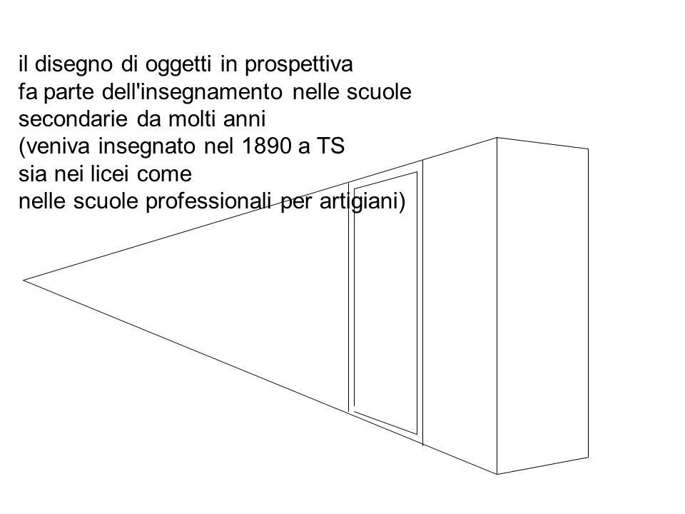 il disegno di oggetti in prospettiva