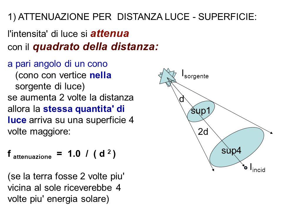 1) ATTENUAZIONE PER DISTANZA LUCE - SUPERFICIE:
