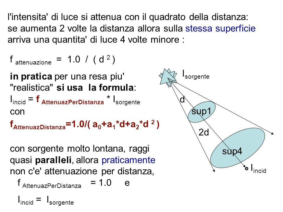l intensita di luce si attenua con il quadrato della distanza: