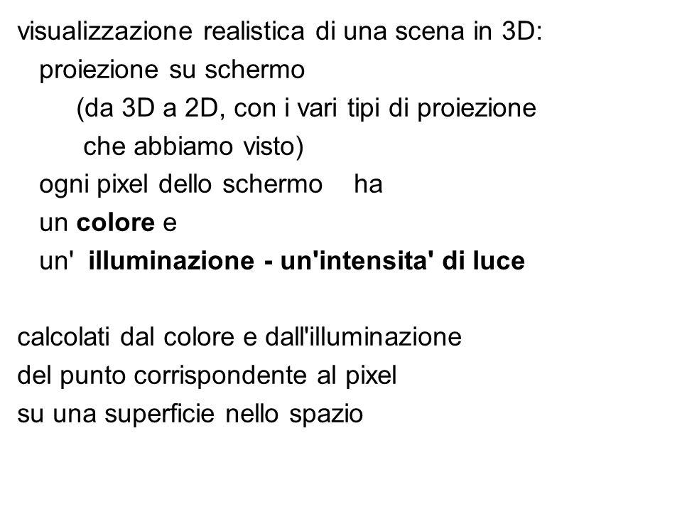 visualizzazione realistica di una scena in 3D: