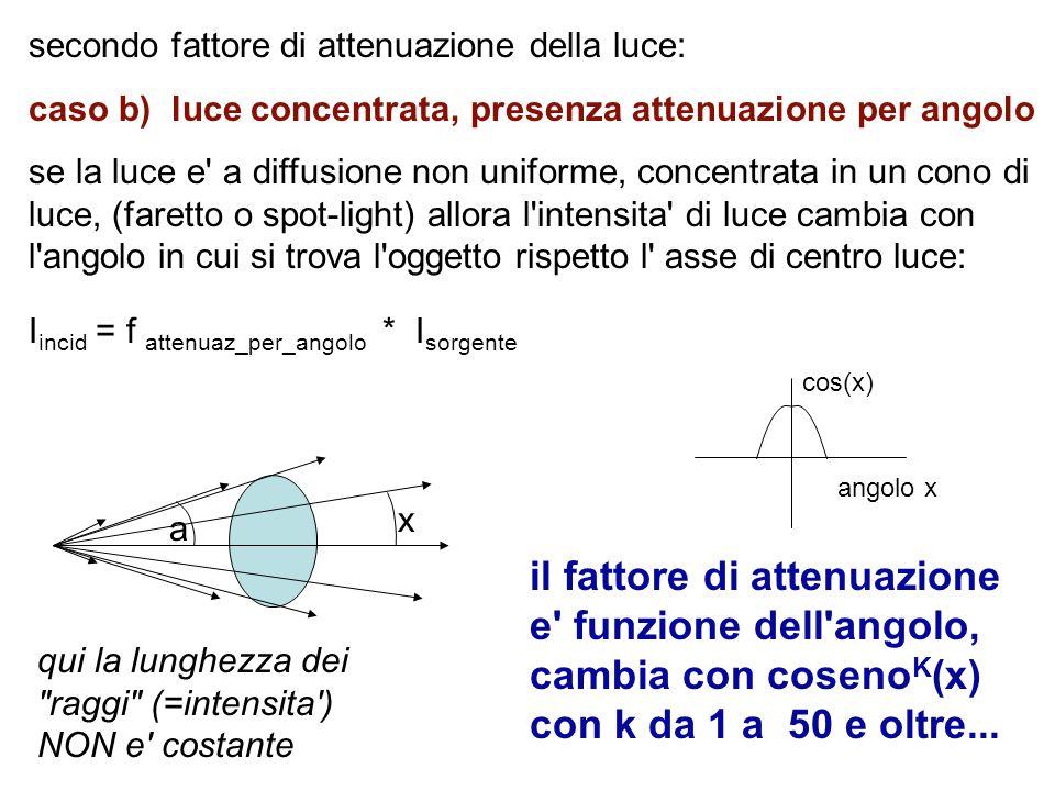 secondo fattore di attenuazione della luce: