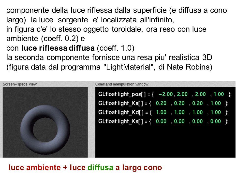 componente della luce riflessa dalla superficie (e diffusa a cono largo) la luce sorgente e localizzata all infinito,