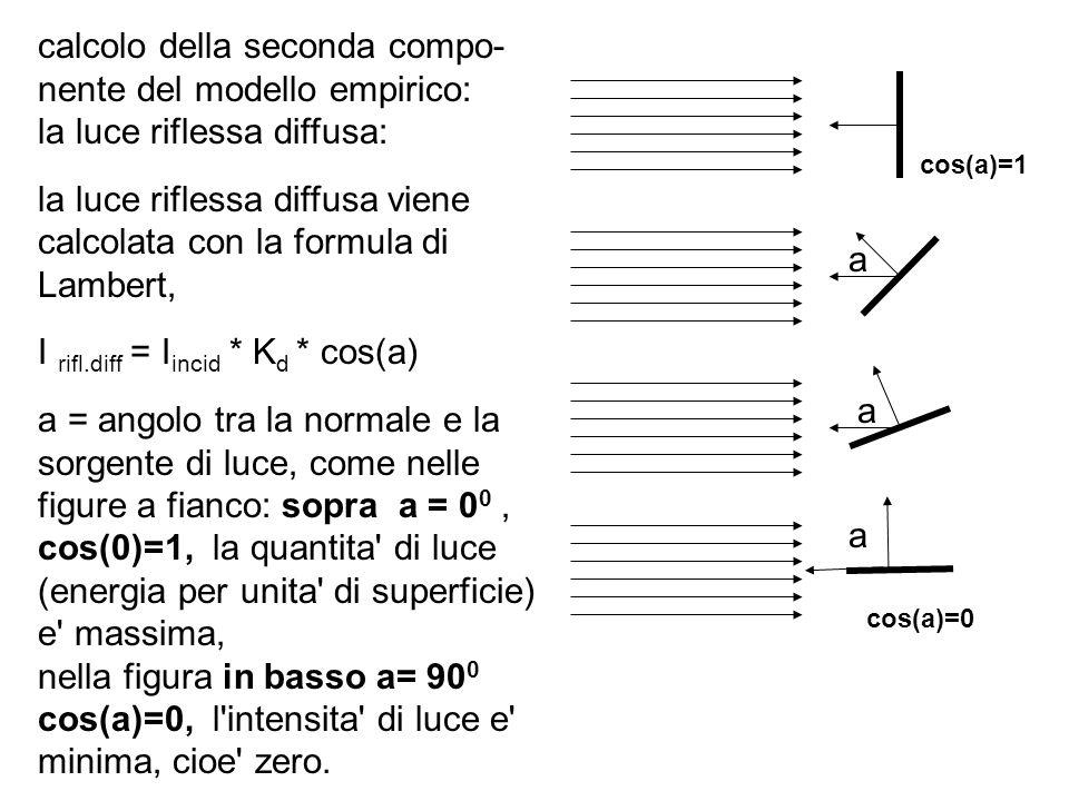 calcolo della seconda compo- nente del modello empirico: