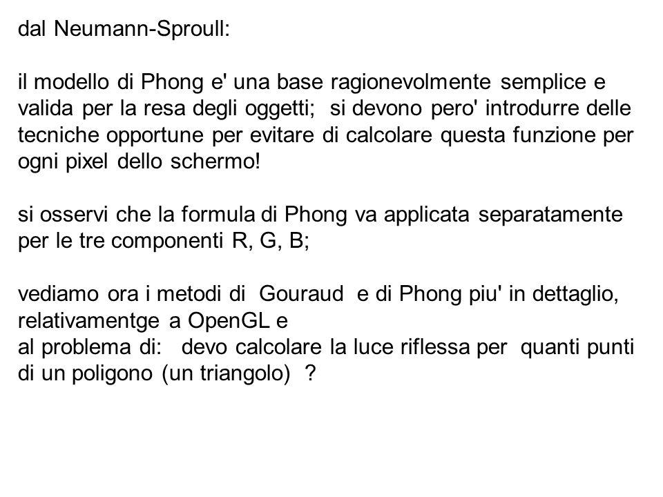 dal Neumann-Sproull: