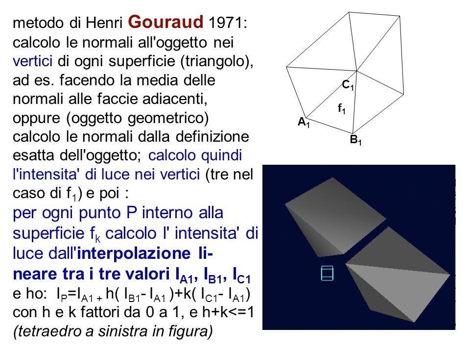metodo di Henri Gouraud 1971: