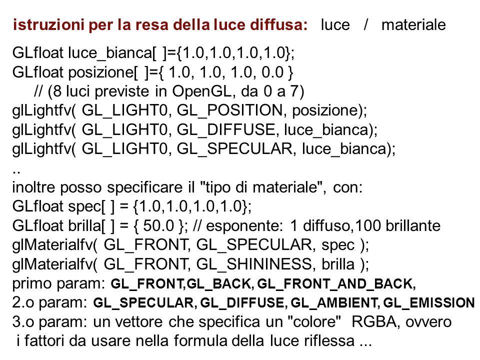 istruzioni per la resa della luce diffusa: luce / materiale