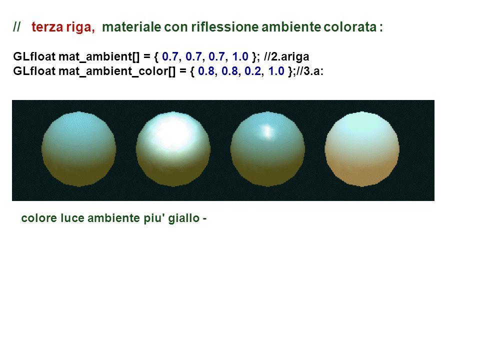 // terza riga, materiale con riflessione ambiente colorata :
