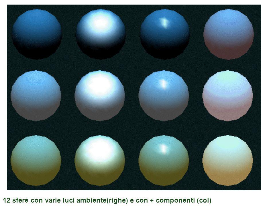 12 sfere con varie luci ambiente(righe) e con + componenti (col)