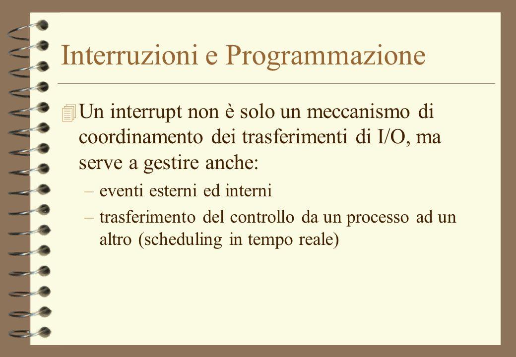 Interruzioni e Programmazione