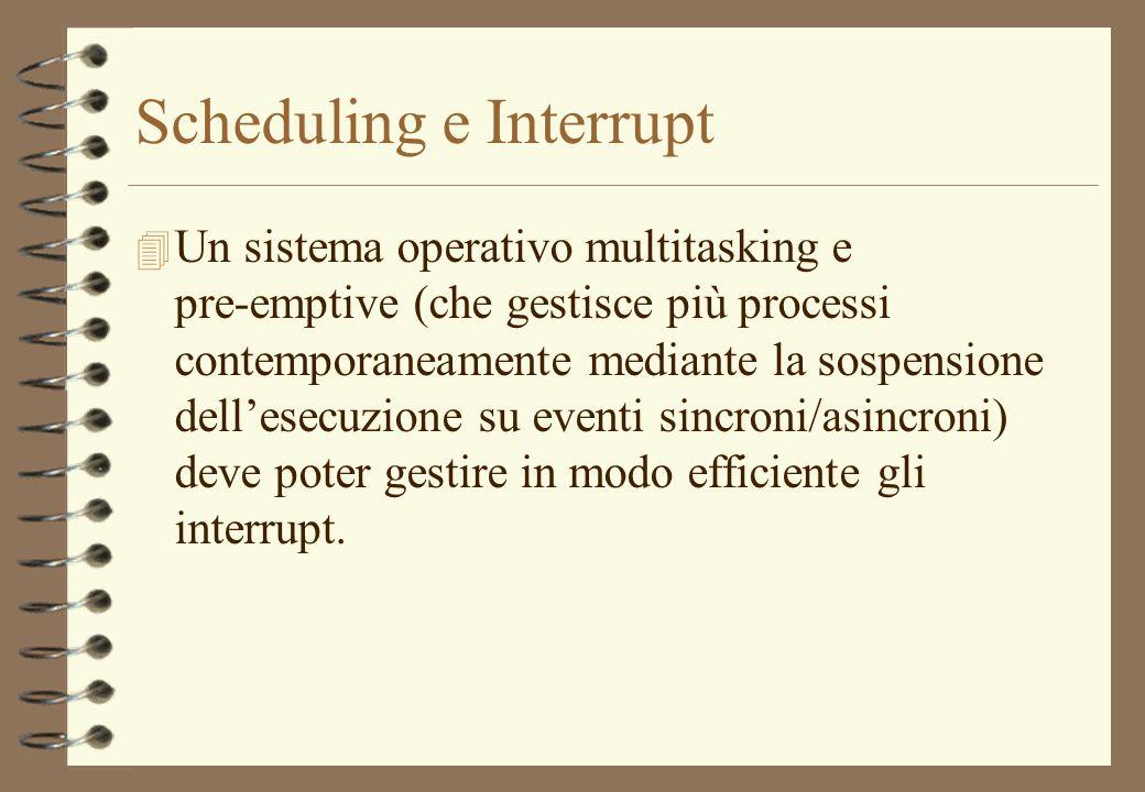 Scheduling e Interrupt