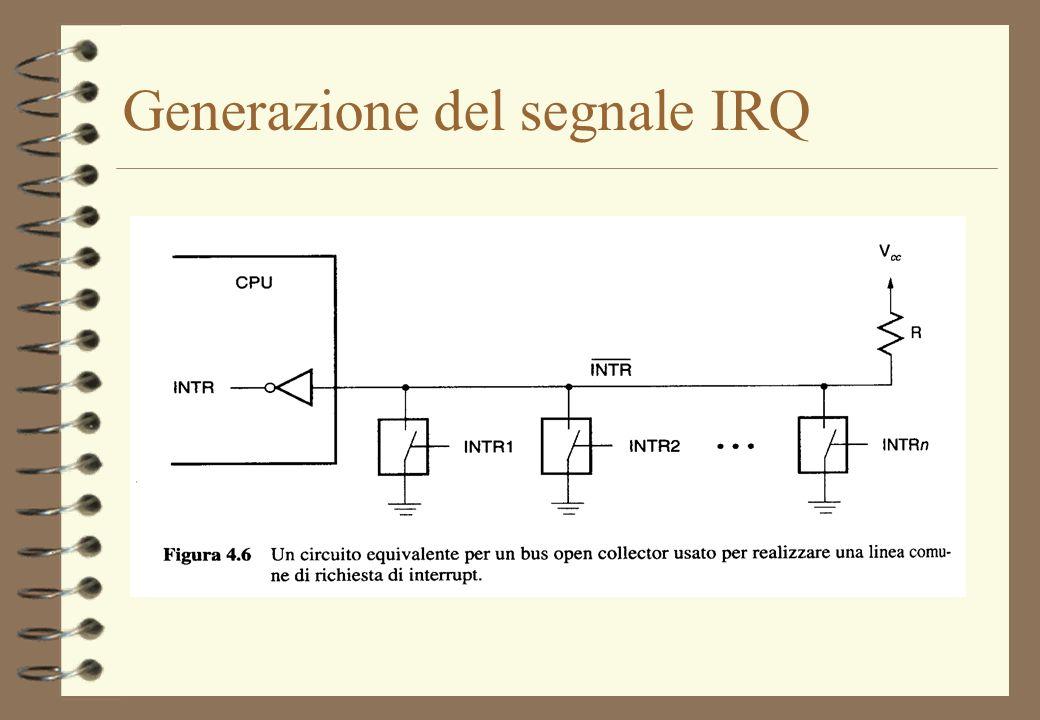 Generazione del segnale IRQ