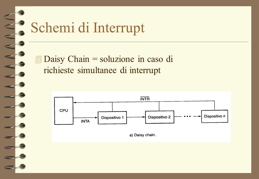 Schemi di Interrupt Daisy Chain = soluzione in caso di richieste simultanee di interrupt