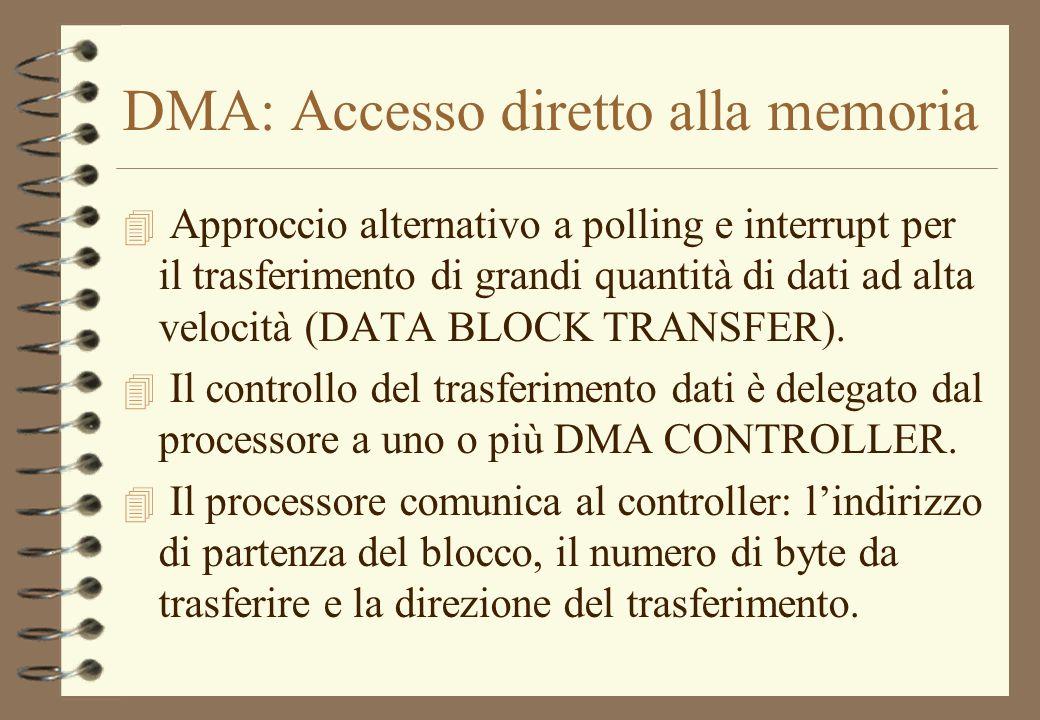 DMA: Accesso diretto alla memoria