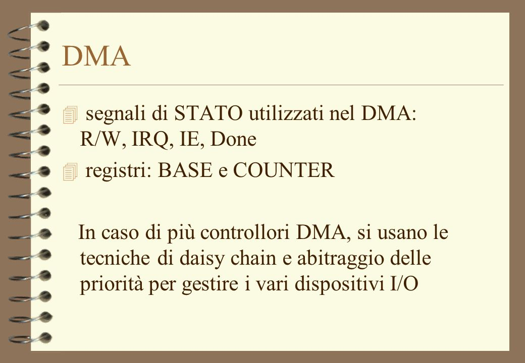 DMA segnali di STATO utilizzati nel DMA: R/W, IRQ, IE, Done