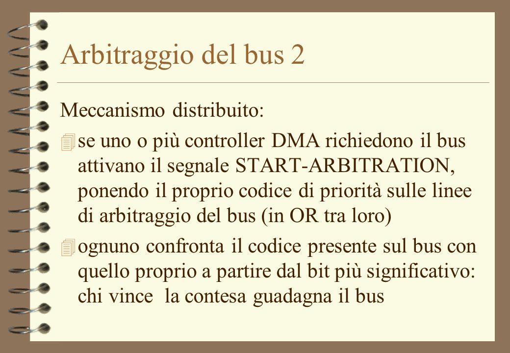 Arbitraggio del bus 2 Meccanismo distribuito: