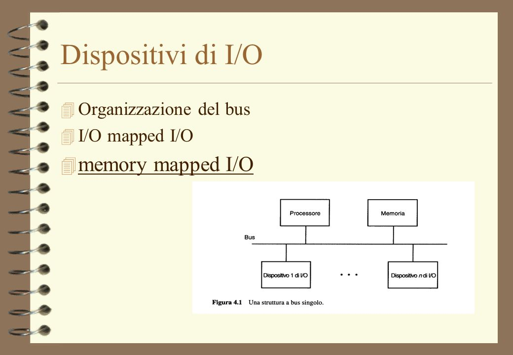 Dispositivi di I/O memory mapped I/O Organizzazione del bus
