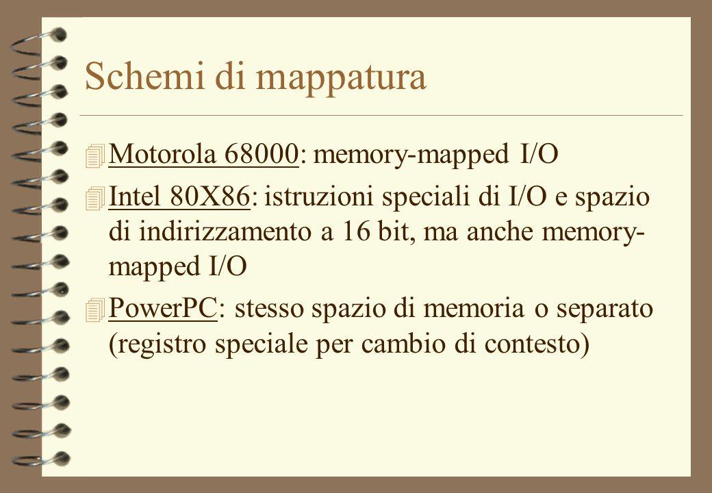 Schemi di mappatura Motorola 68000: memory-mapped I/O