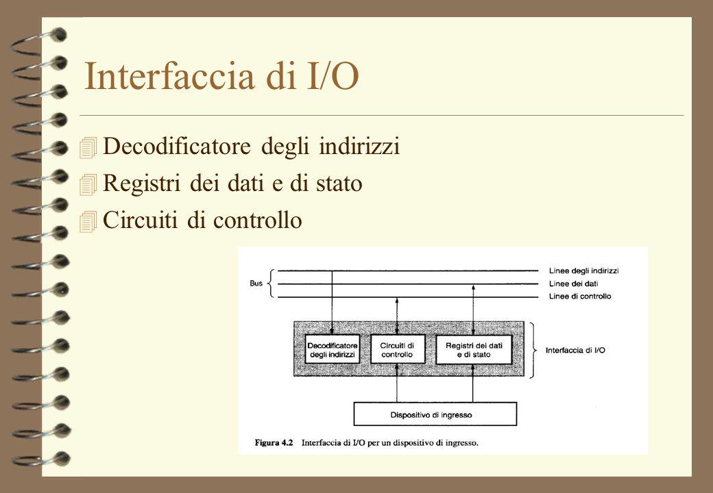 Interfaccia di I/O Decodificatore degli indirizzi