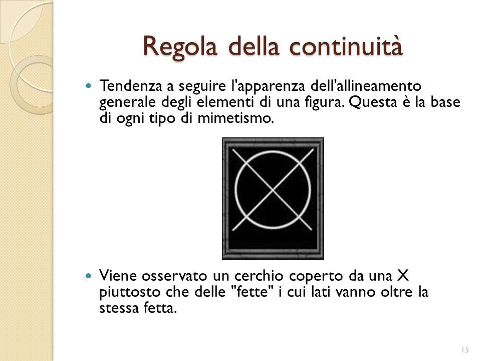 Regola della continuità