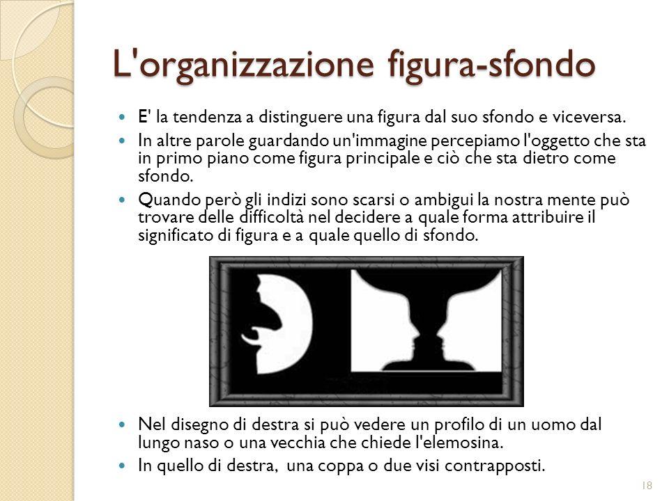 L organizzazione figura-sfondo