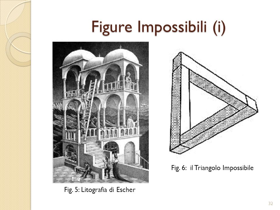 Figure Impossibili (i)