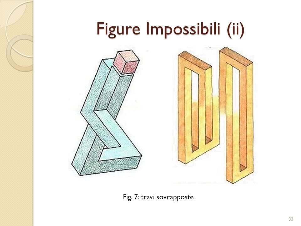 Figure Impossibili (ii)