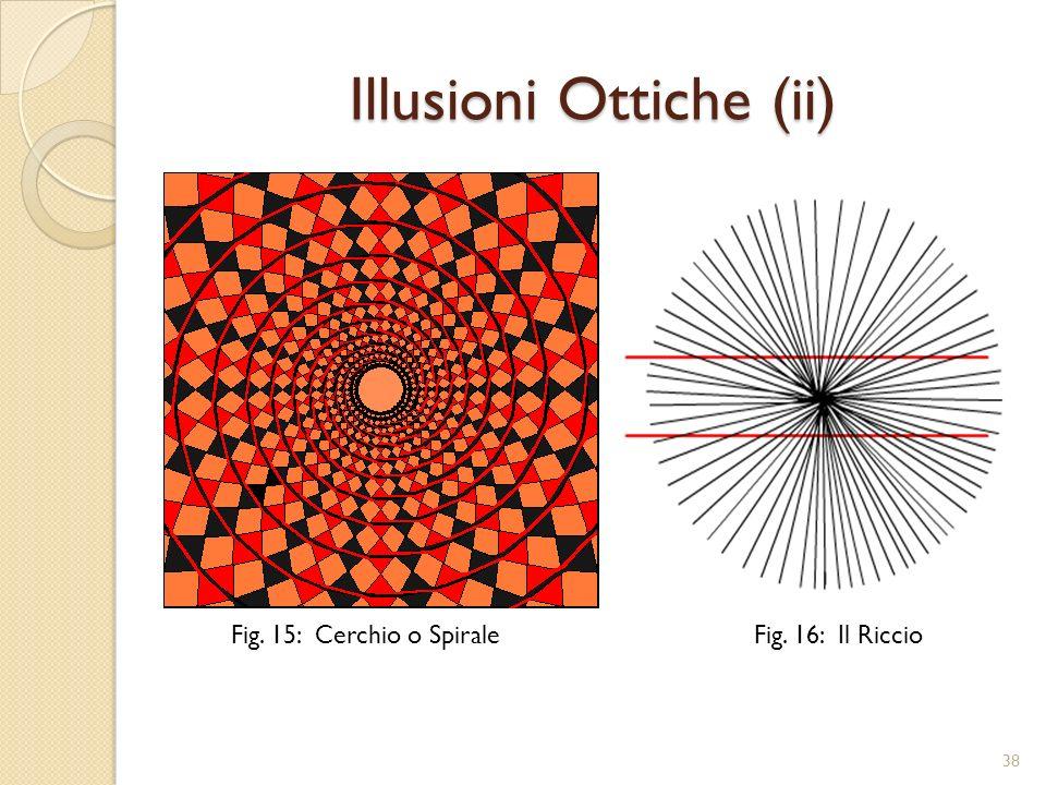Illusioni Ottiche (ii)