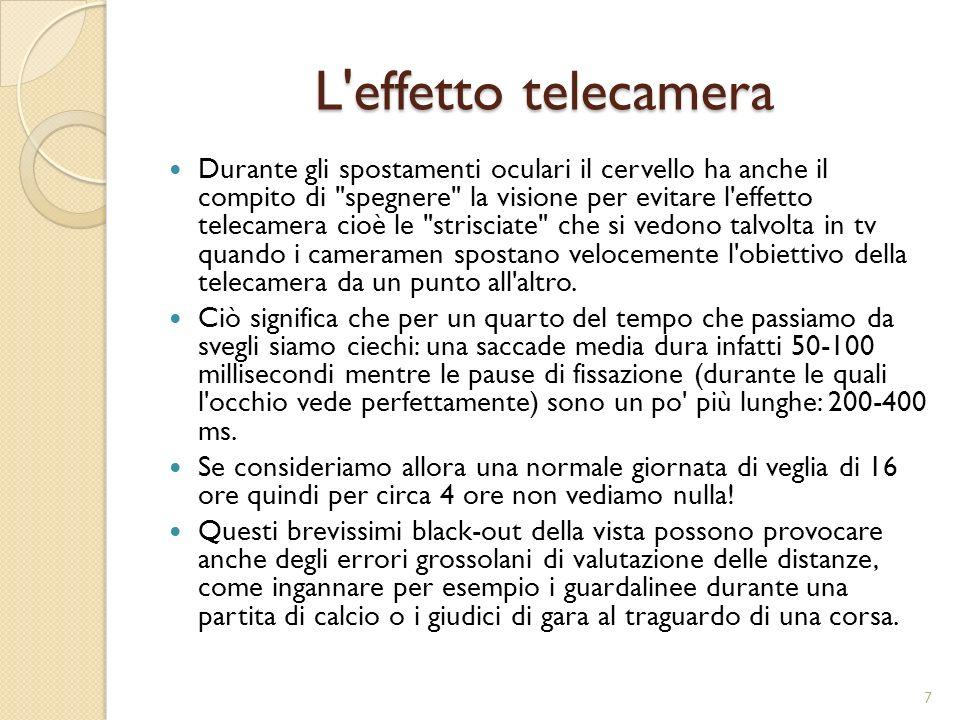 L effetto telecamera