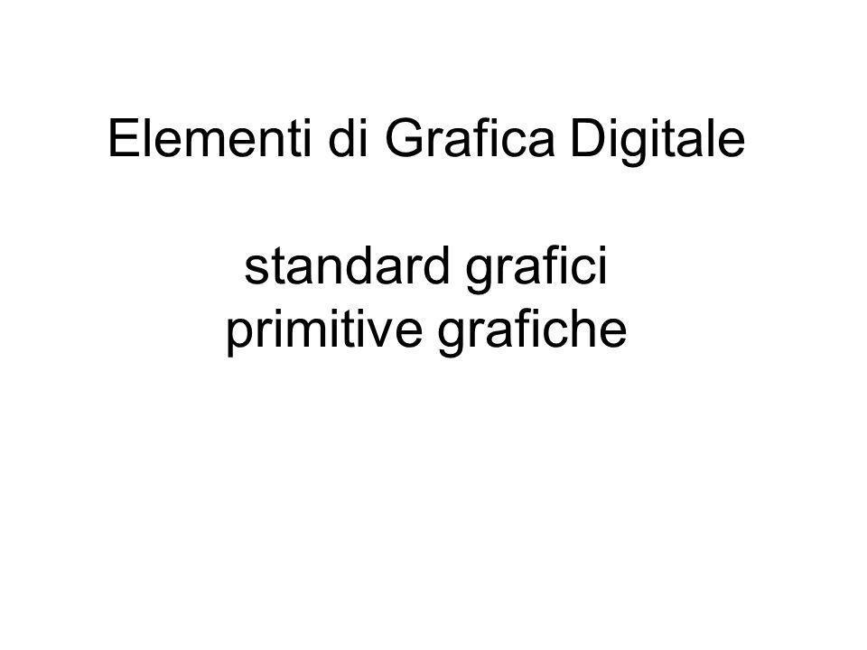 Elementi di Grafica Digitale standard grafici primitive grafiche