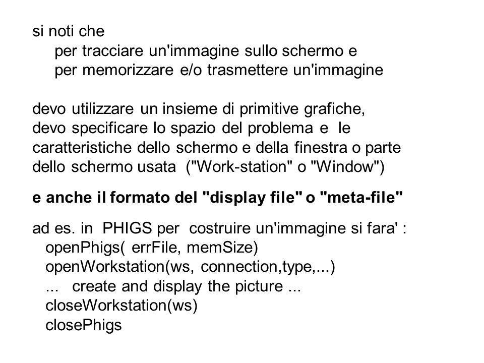 si noti che per tracciare un immagine sullo schermo e. per memorizzare e/o trasmettere un immagine.