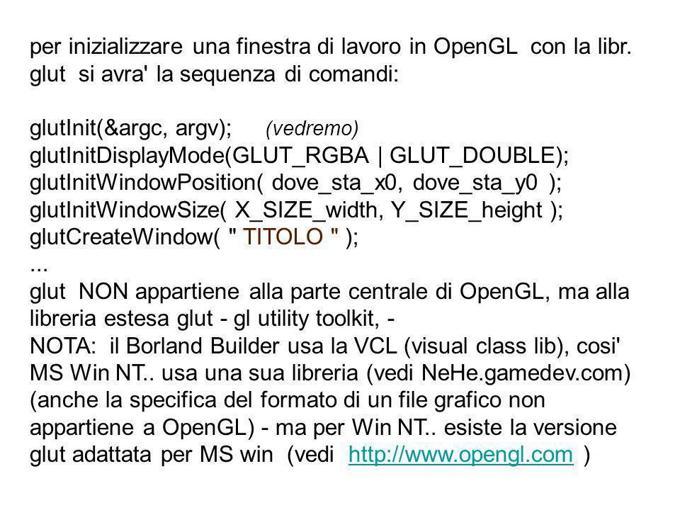 per inizializzare una finestra di lavoro in OpenGL con la libr