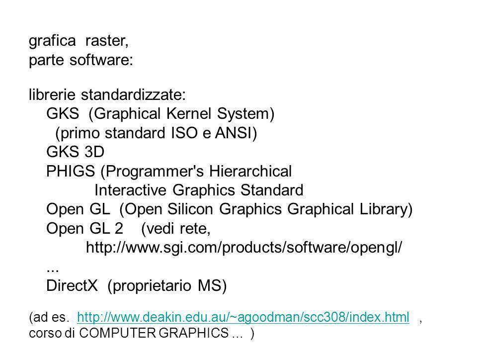 librerie standardizzate: GKS (Graphical Kernel System)