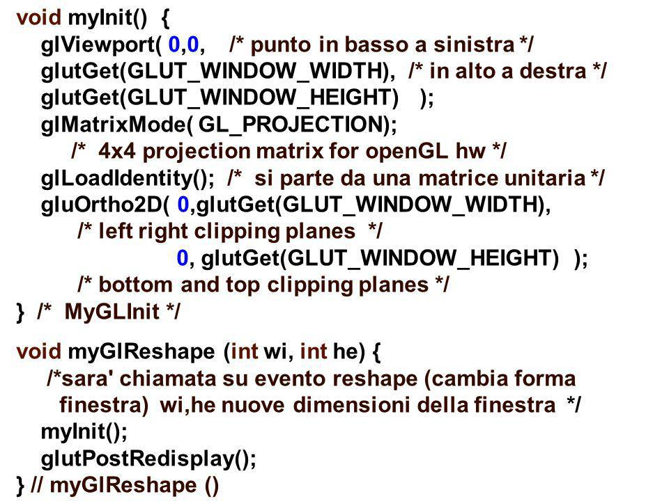 void myInit() { glViewport( 0,0, /* punto in basso a sinistra */ glutGet(GLUT_WINDOW_WIDTH), /* in alto a destra */