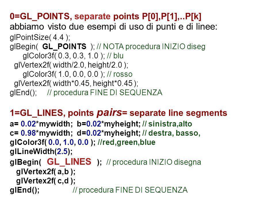abbiamo visto due esempi di uso di punti e di linee: