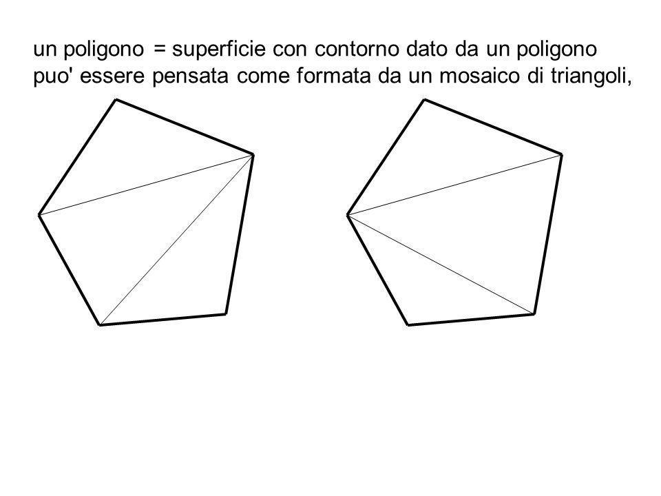 un poligono = superficie con contorno dato da un poligono