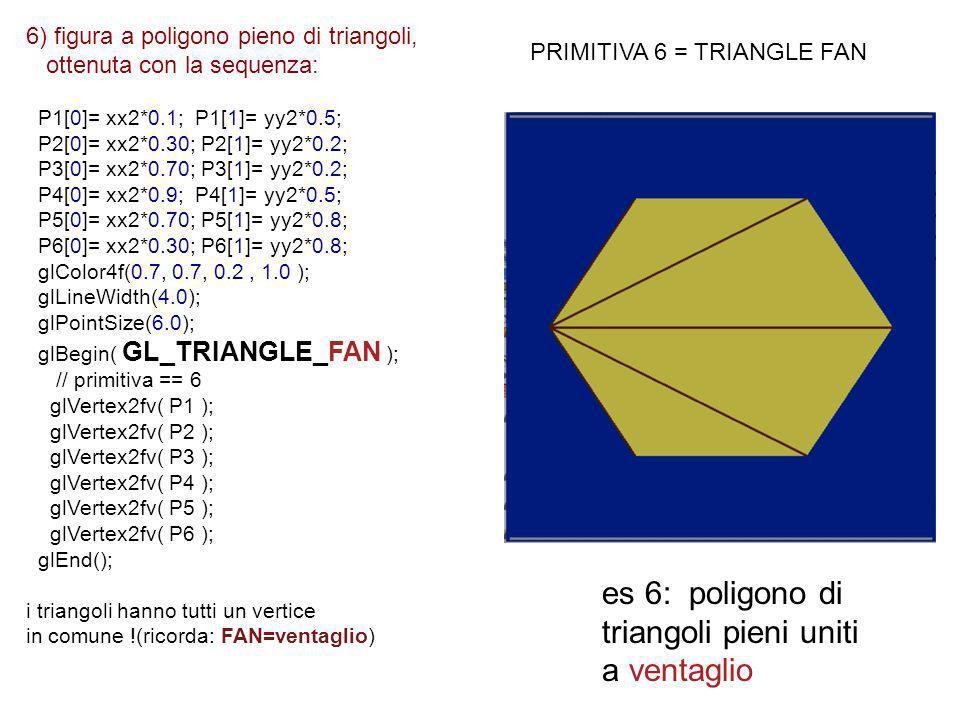 es 6: poligono di triangoli pieni uniti a ventaglio