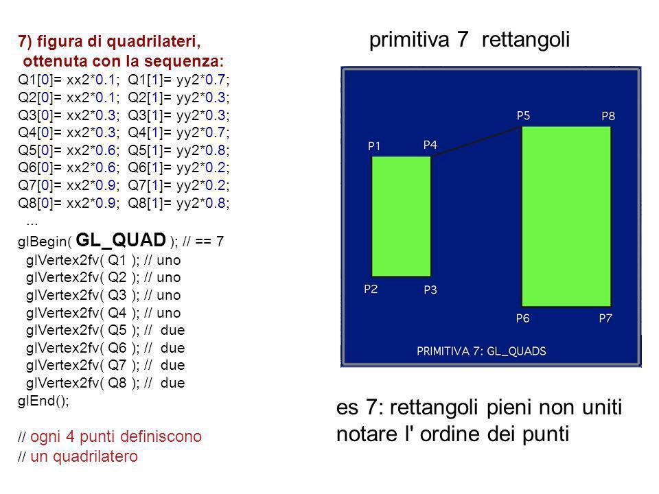 es 7: rettangoli pieni non uniti notare l ordine dei punti