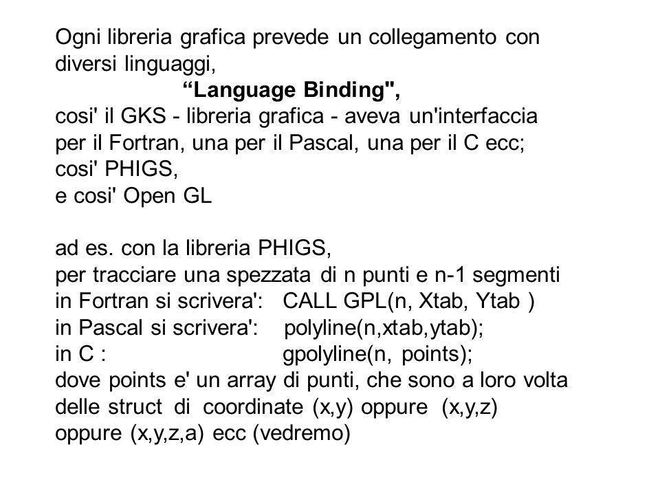 Ogni libreria grafica prevede un collegamento con diversi linguaggi,