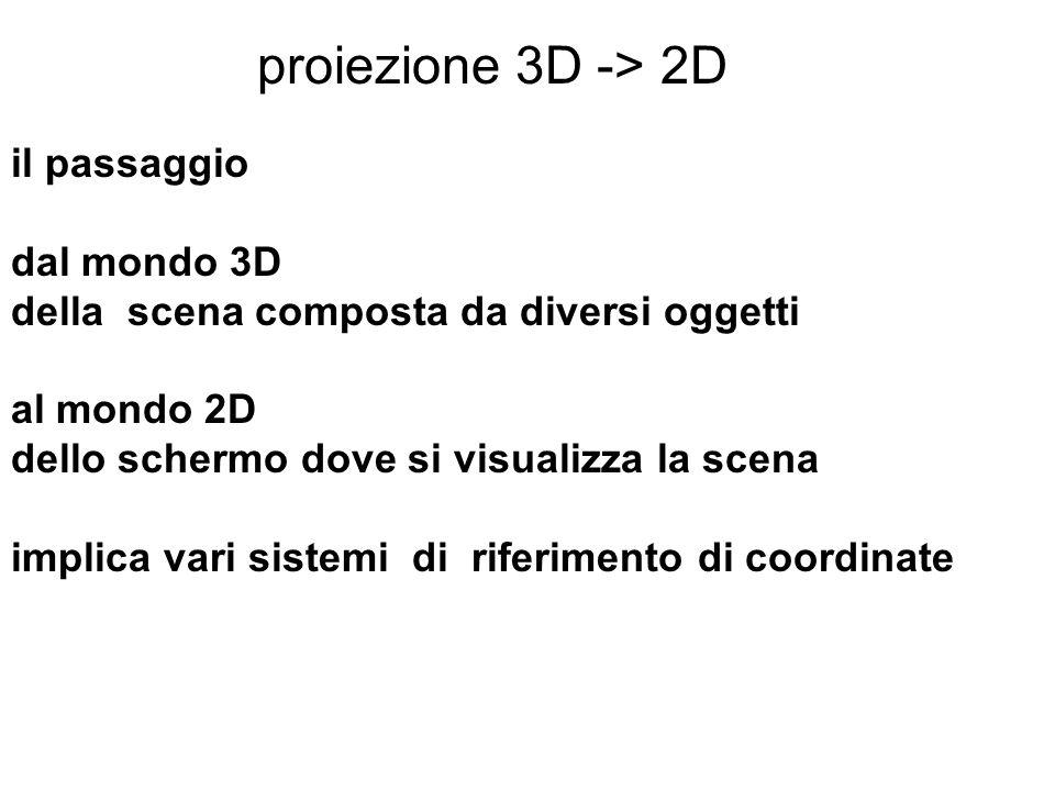 proiezione 3D -> 2D il passaggio dal mondo 3D
