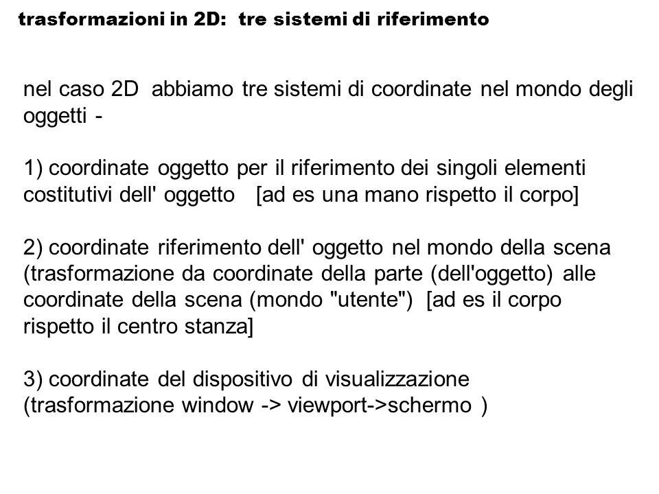trasformazioni in 2D: tre sistemi di riferimento