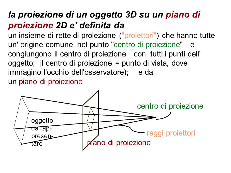 la proiezione di un oggetto 3D su un piano di proiezione 2D e definita da un insieme di rette di proiezione ( proiettori ) che hanno tutte un origine comune nel punto centro di proiezione e congiungono il centro di proiezione con tutti i punti dell oggetto; il centro di proiezione = punto di vista, dove immagino l occhio dell osservatore); e da un piano di proiezione