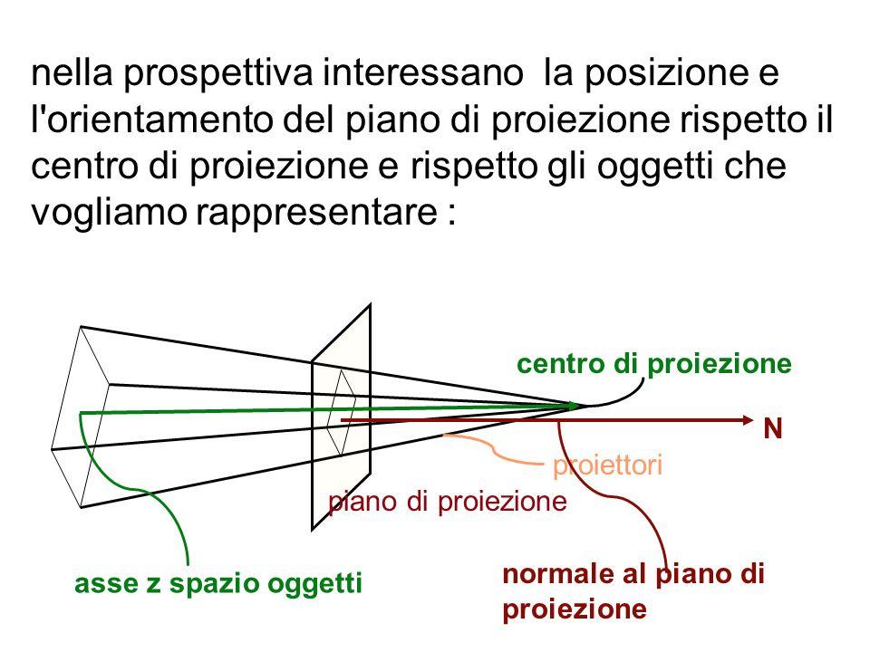 nella prospettiva interessano la posizione e l orientamento del piano di proiezione rispetto il centro di proiezione e rispetto gli oggetti che vogliamo rappresentare :