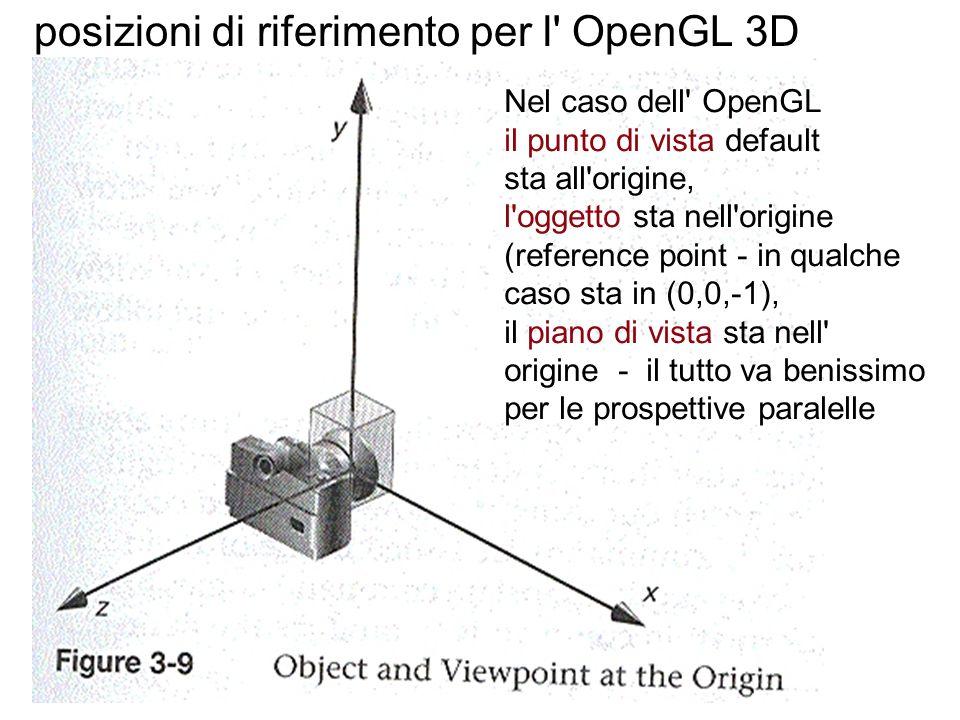 posizioni di riferimento per l OpenGL 3D