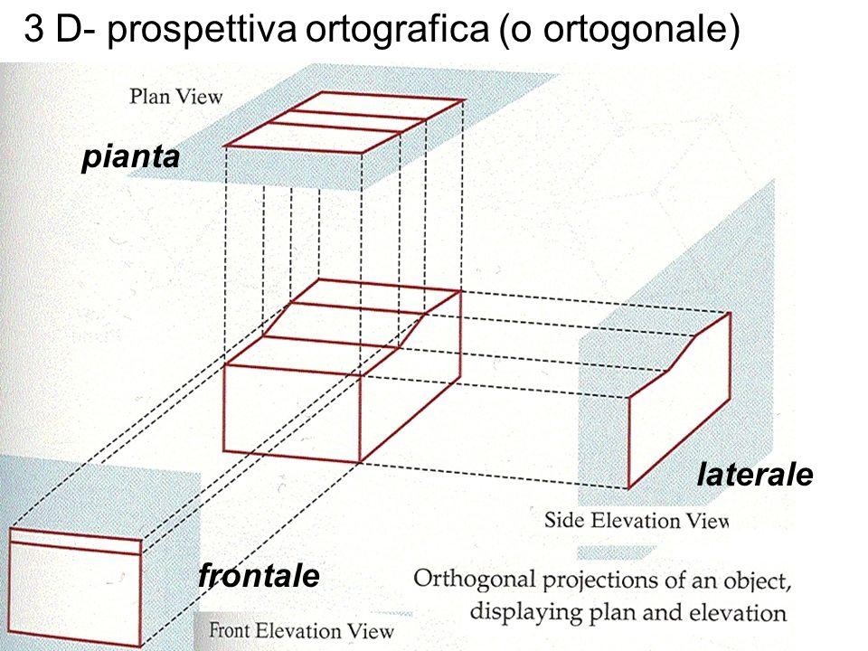 3 D- prospettiva ortografica (o ortogonale)