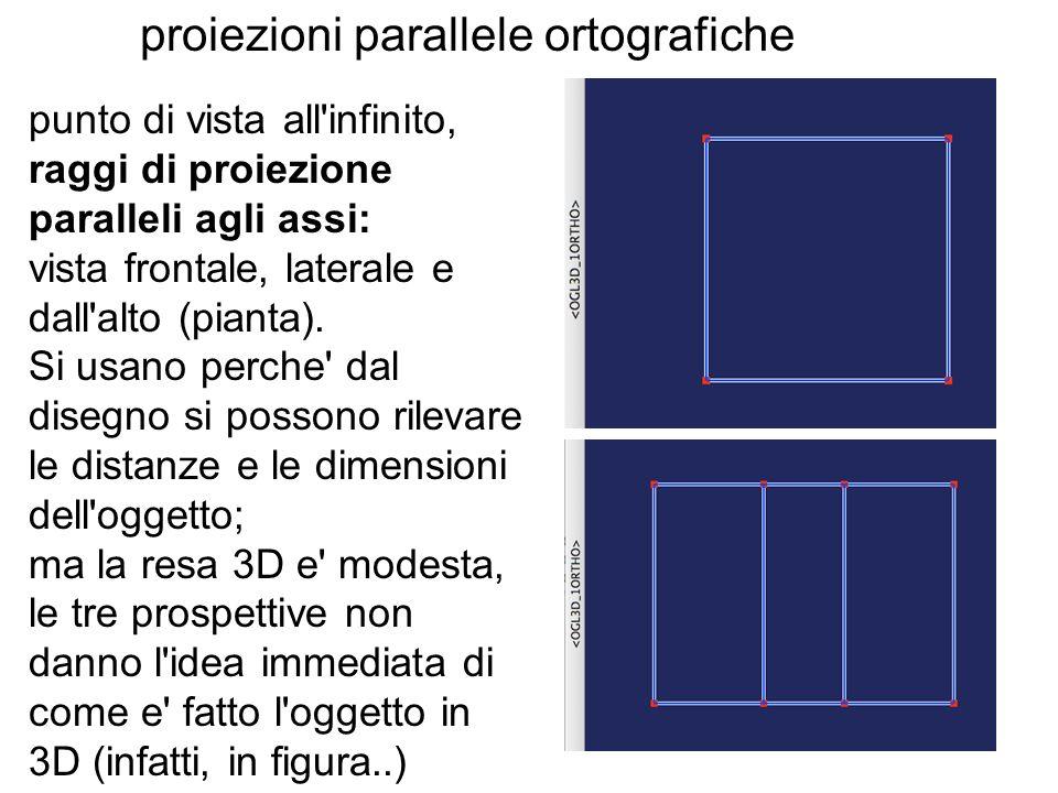 proiezioni parallele ortografiche
